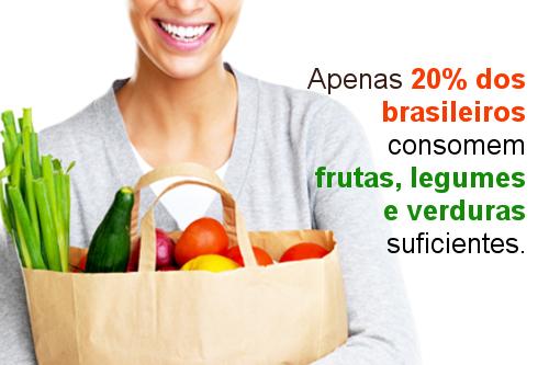 Apenas 20% Dos Brasileiros Consomem Frutas, Legumes E Verduras Suficientes.